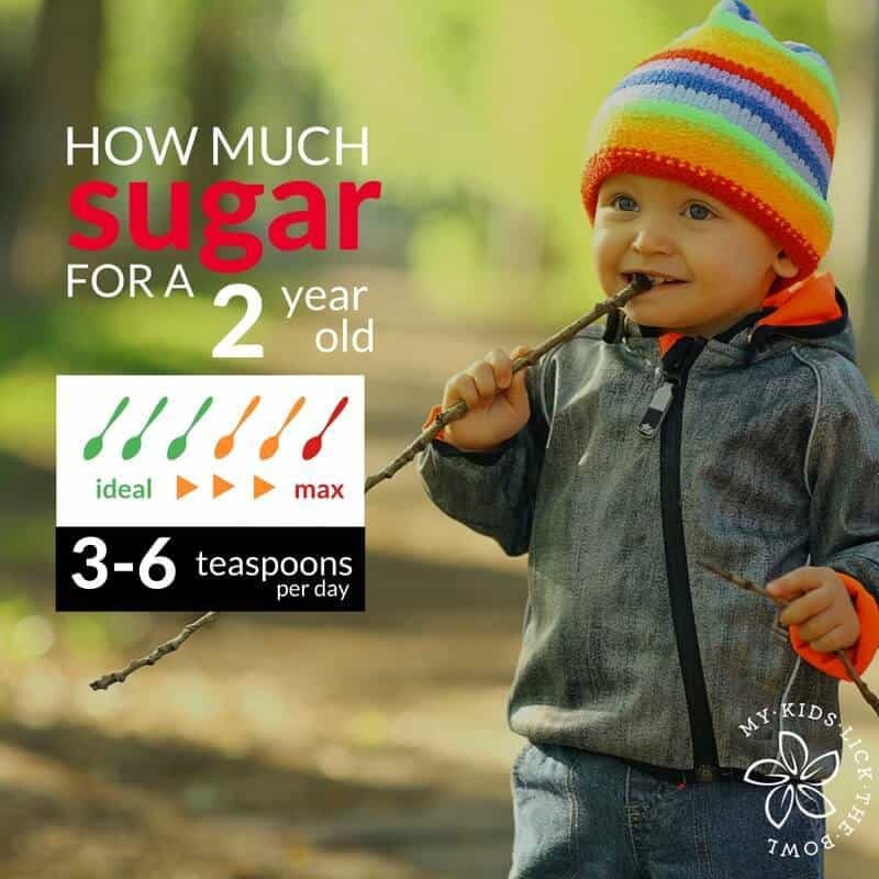 An infographic showing the World Health Organisation Daily Sugar Recommendations for a two year old child in teaspoons per day