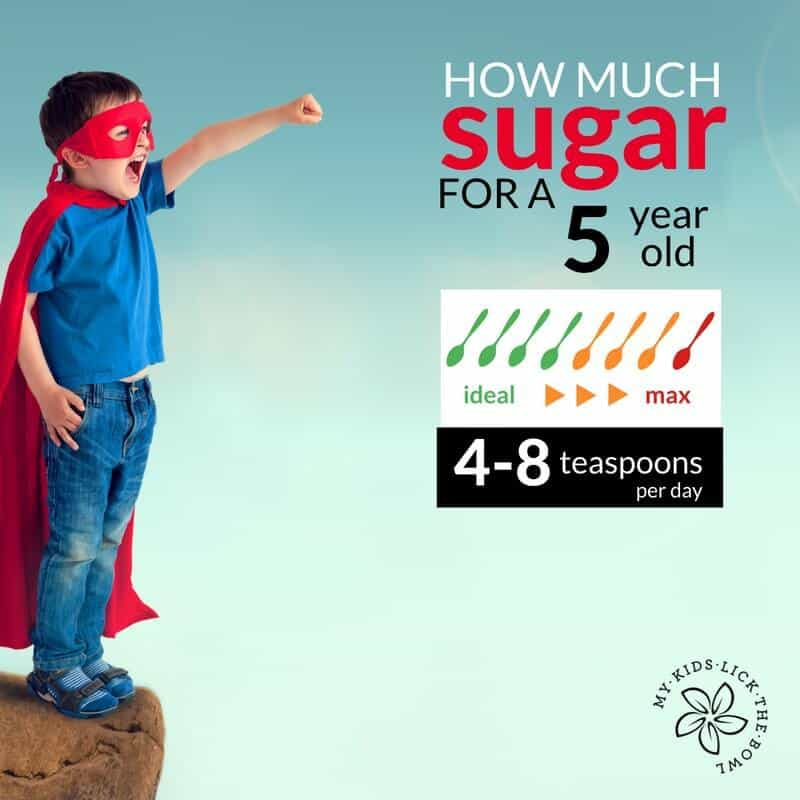 An infographic showing the World Health Organisation Daily Sugar Recommendations for a five year old child in teaspoons per day