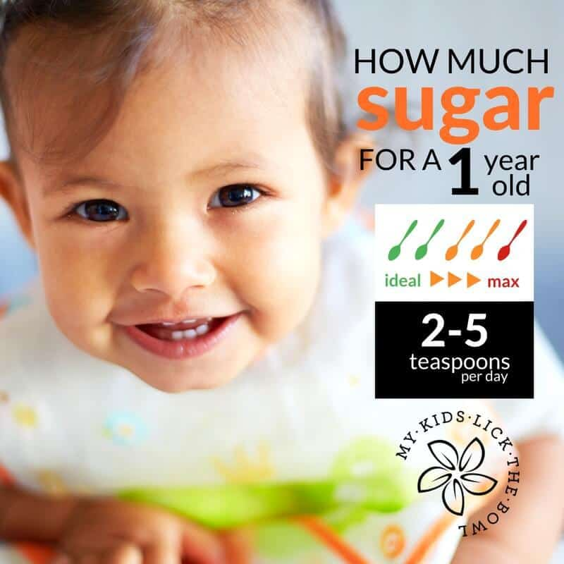 An infographic showing the World Health Organisation Daily Sugar Recommendations for a one year old child in teaspoons per day