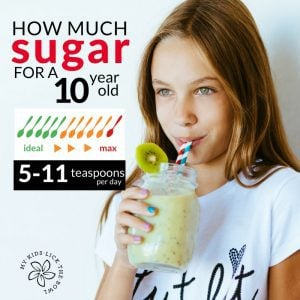 An infographic showing the World Health Organisation Daily Sugar Recommendations for a ten year old child in teaspoons per day