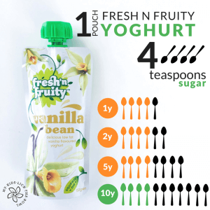 Infographic showing how much sugar in fresh n fruity yoghurt compared to the World Health Organisation Sugar Guidelines for children
