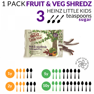 Infographic showing how much sugar in heinz fruit & vege shredz compared to the World Health Organisation Sugar Guidelines for children