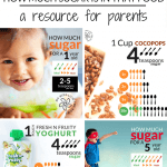 The sugar gallery, how much sugar is in that food a resource for parents