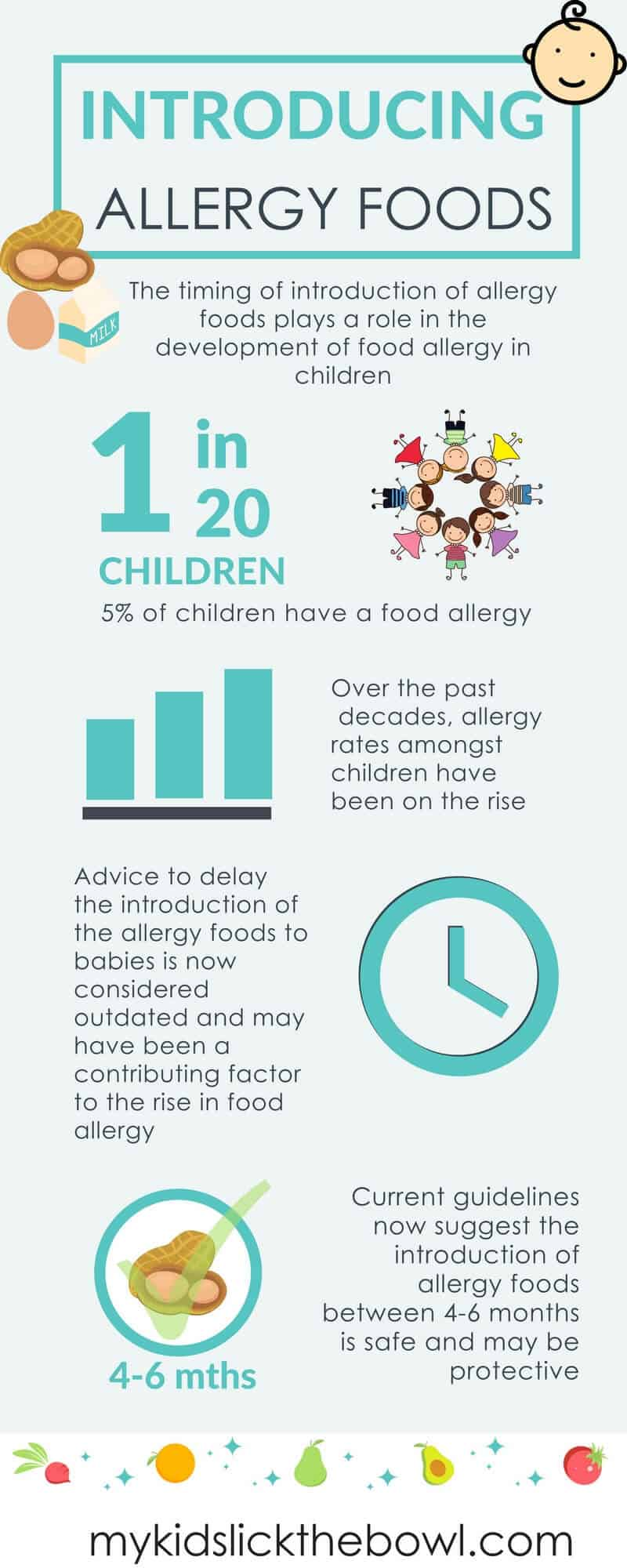 Allergy Foods To Avoid Baby