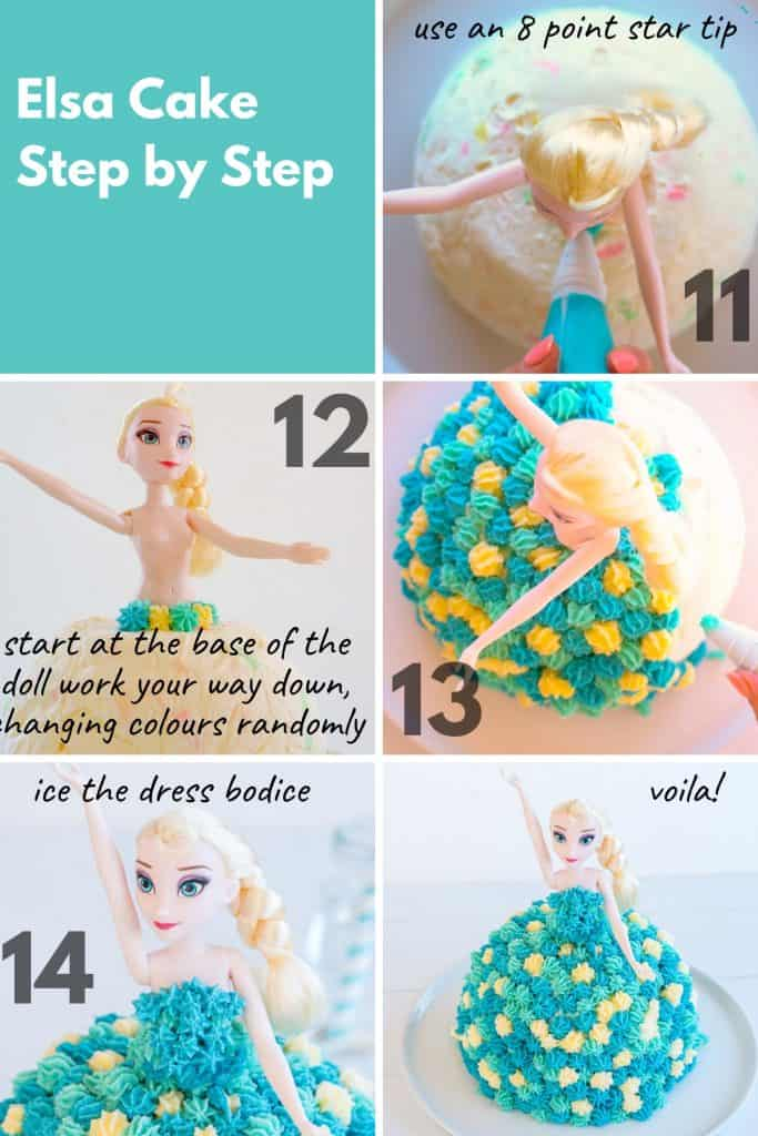 Collage showing step by step instructions to frost the cake dress