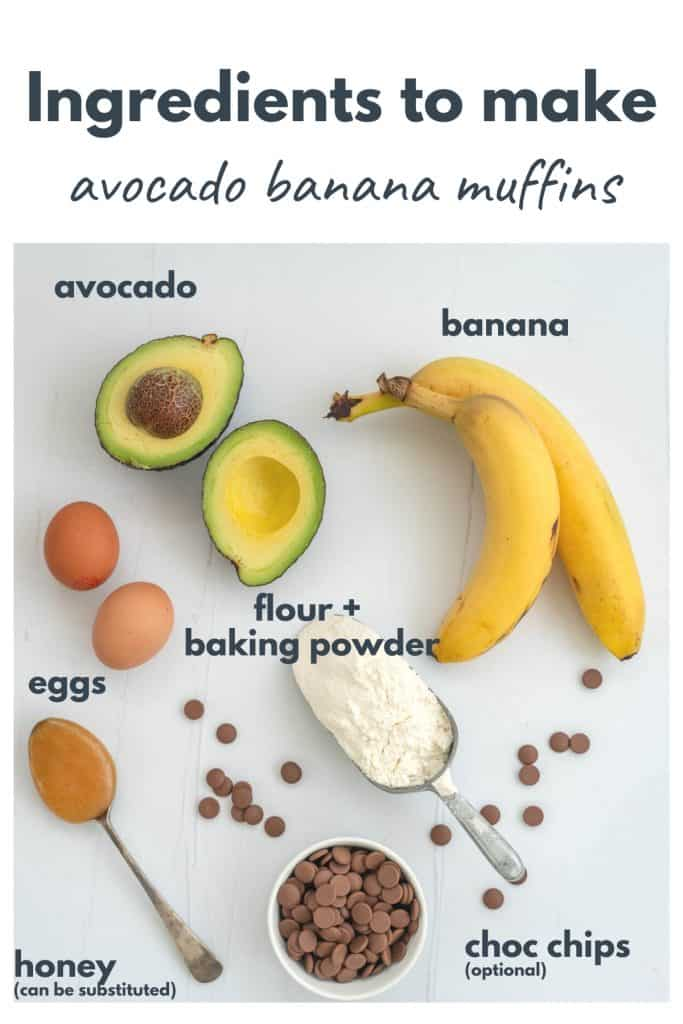 ingredients for avocado banana muffins laid out on a bench with text overlay