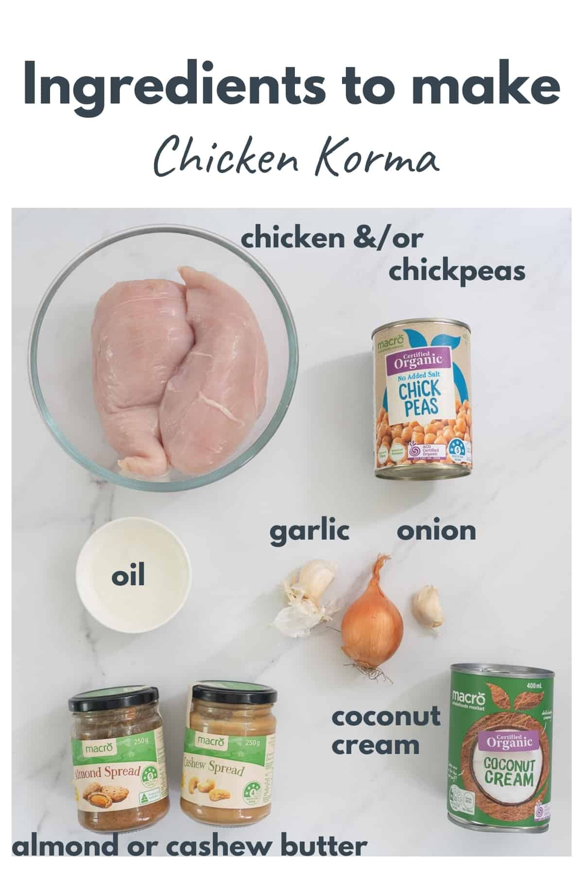 Chicken Korma Ingredients laid out on a bench top with text overlay
