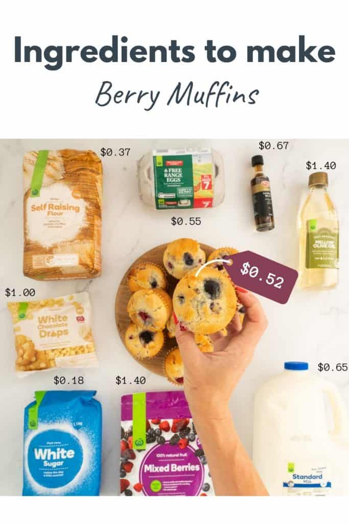 Ingredients for Berry Muffins laid out on a bench with text overlay of cost per ingredient.