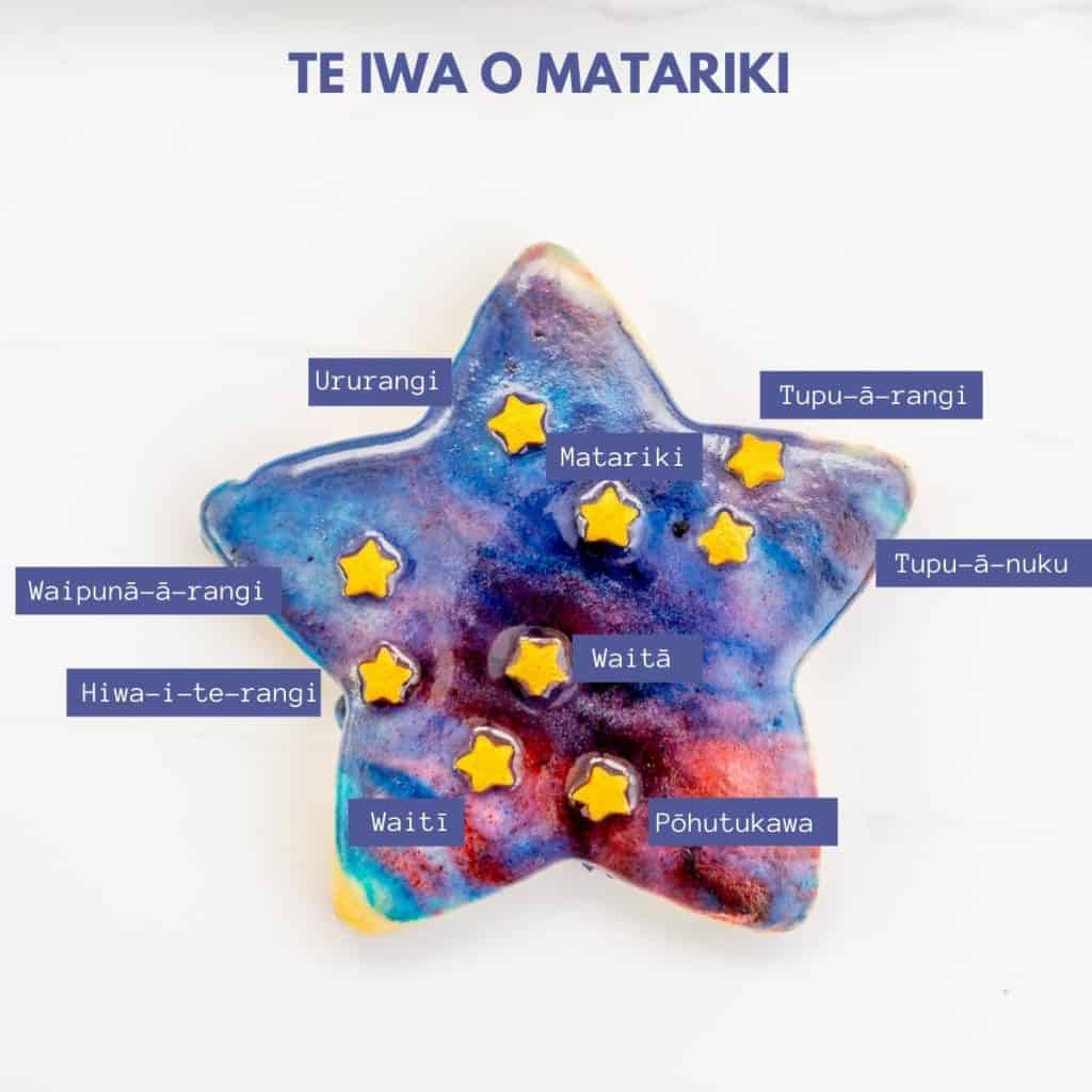 A galaxy cookie decorated with the 9 stars of matariki, leach named with text overly.